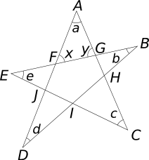20110213_pentagram_02.png